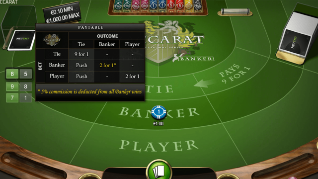 Характеристики слота Baccarat Pro Series Table Game 4
